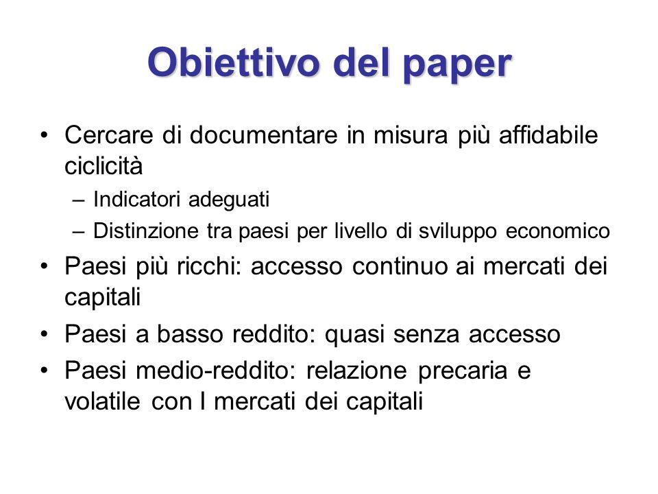 Obiettivo del paper Cercare di documentare in misura più affidabile ciclicità. Indicatori adeguati.