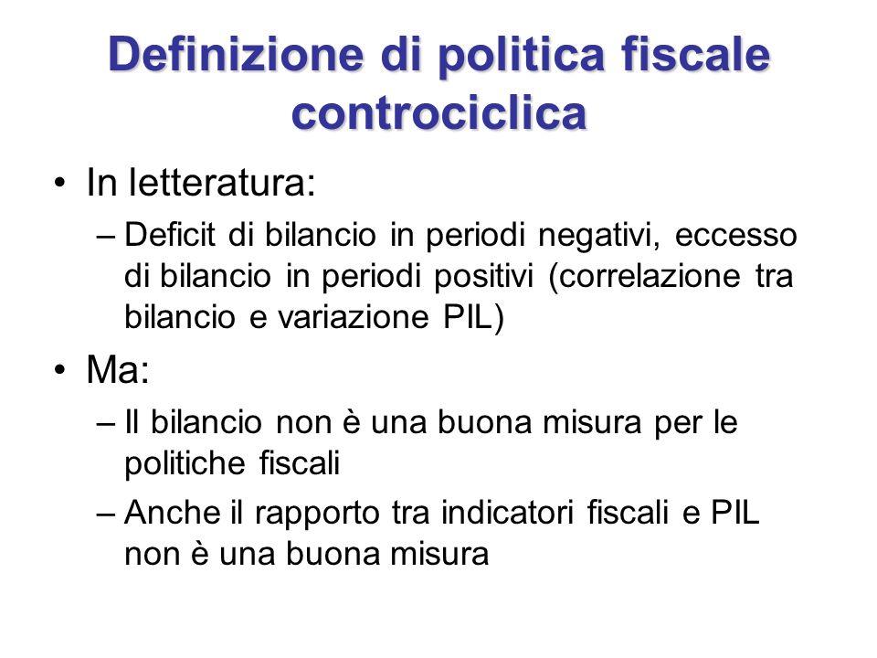 Definizione di politica fiscale controciclica