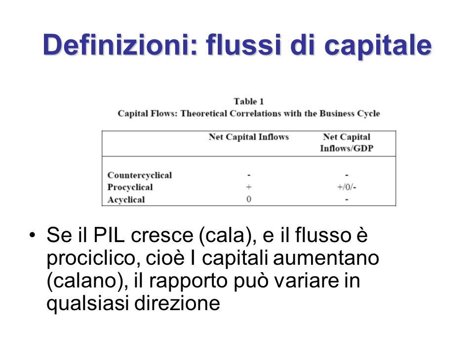Definizioni: flussi di capitale