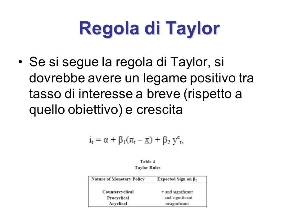 Regola di Taylor