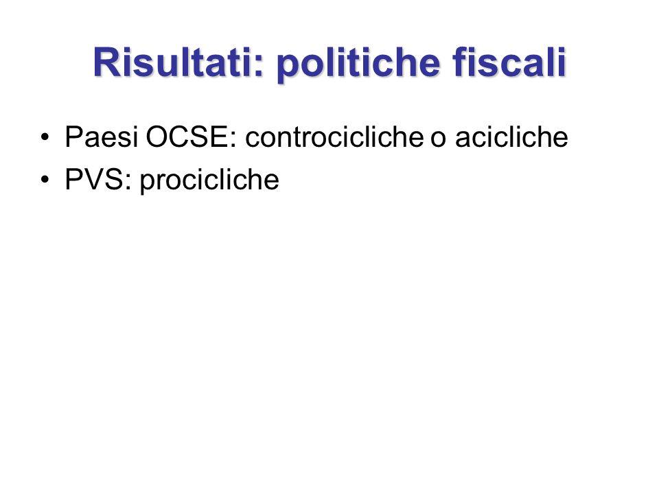 Risultati: politiche fiscali