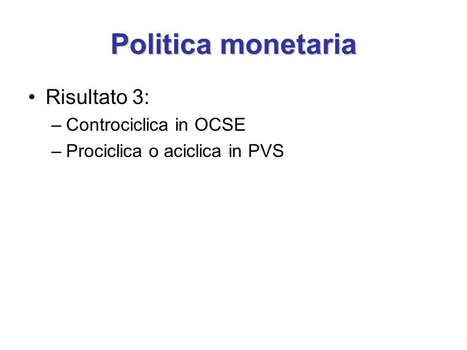 Politica monetaria Risultato 3: Controciclica in OCSE