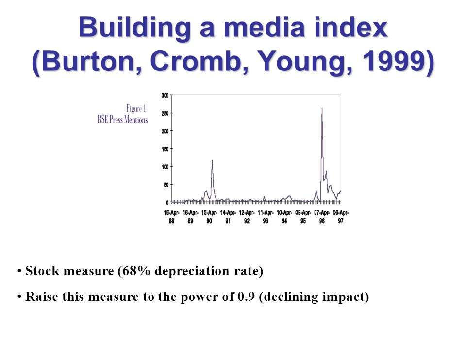 Building a media index (Burton, Cromb, Young, 1999)