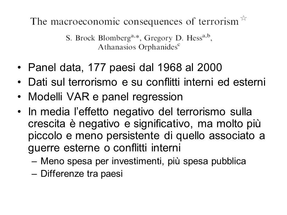 Dati sul terrorismo e su conflitti interni ed esterni