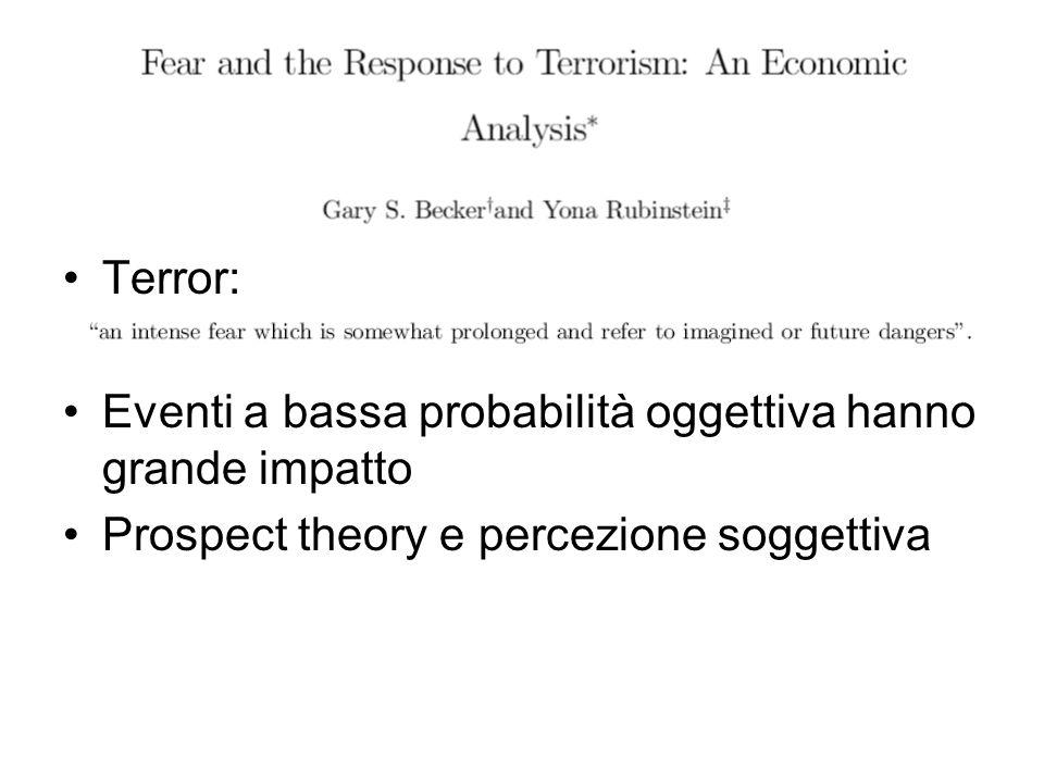 Terror: Eventi a bassa probabilità oggettiva hanno grande impatto.