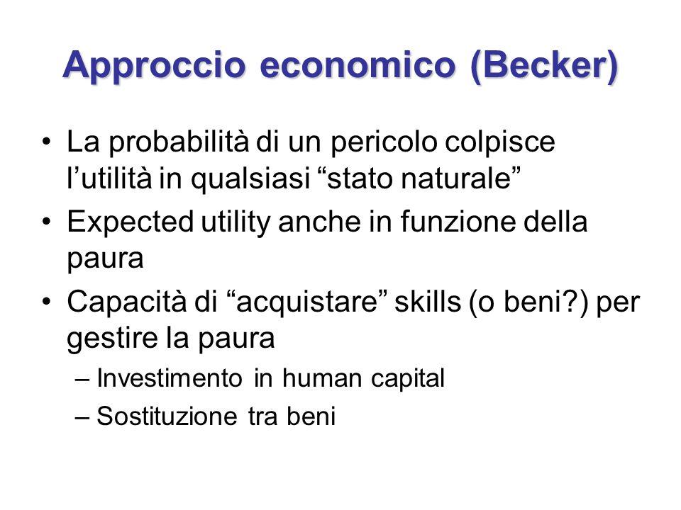 Approccio economico (Becker)