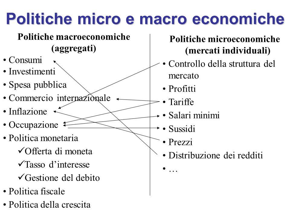 Politiche micro e macro economiche