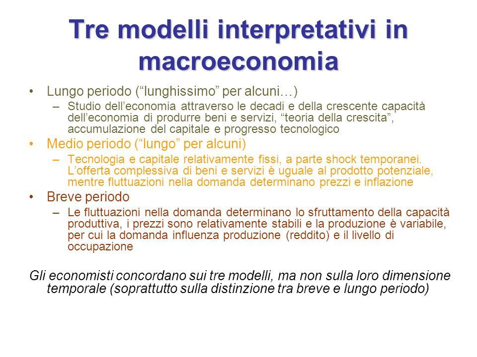 Tre modelli interpretativi in macroeconomia