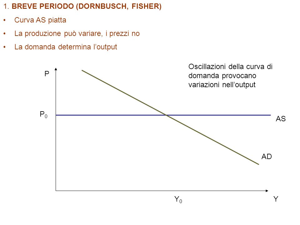 1. BREVE PERIODO (DORNBUSCH, FISHER)