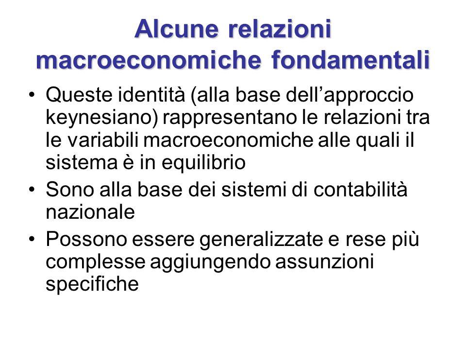 Alcune relazioni macroeconomiche fondamentali