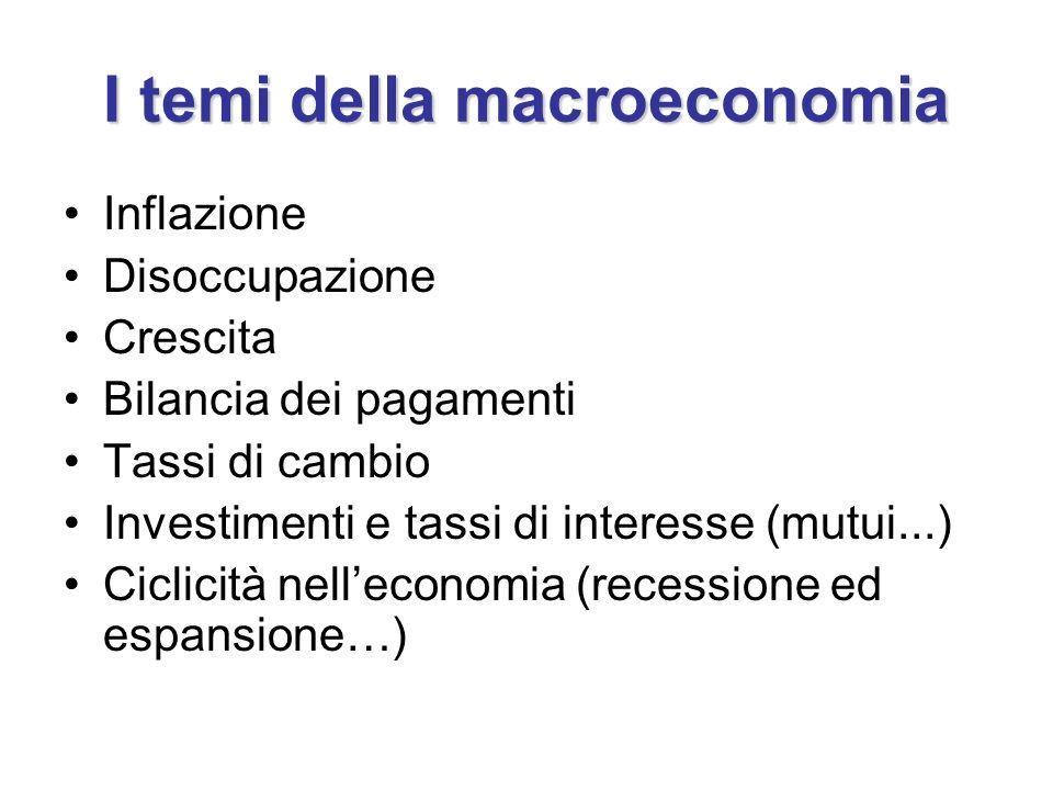I temi della macroeconomia
