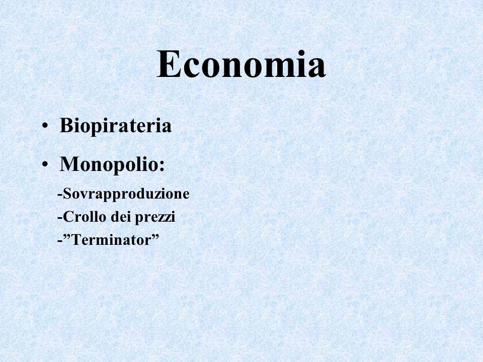 Economia Biopirateria Monopolio: -Sovrapproduzione -Crollo dei prezzi