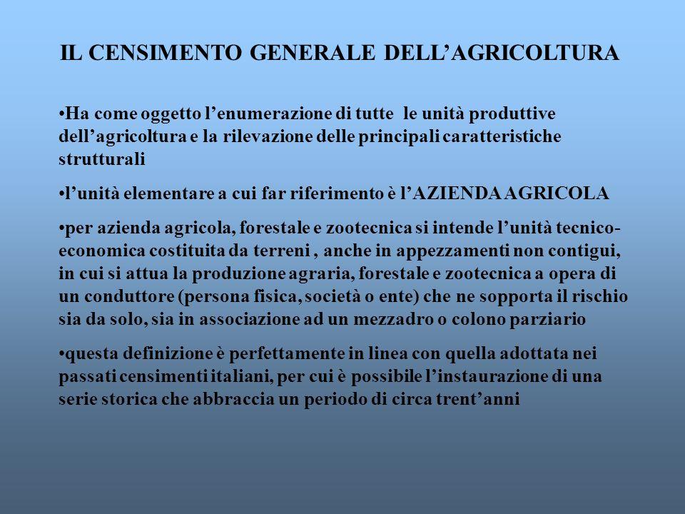 IL CENSIMENTO GENERALE DELL'AGRICOLTURA