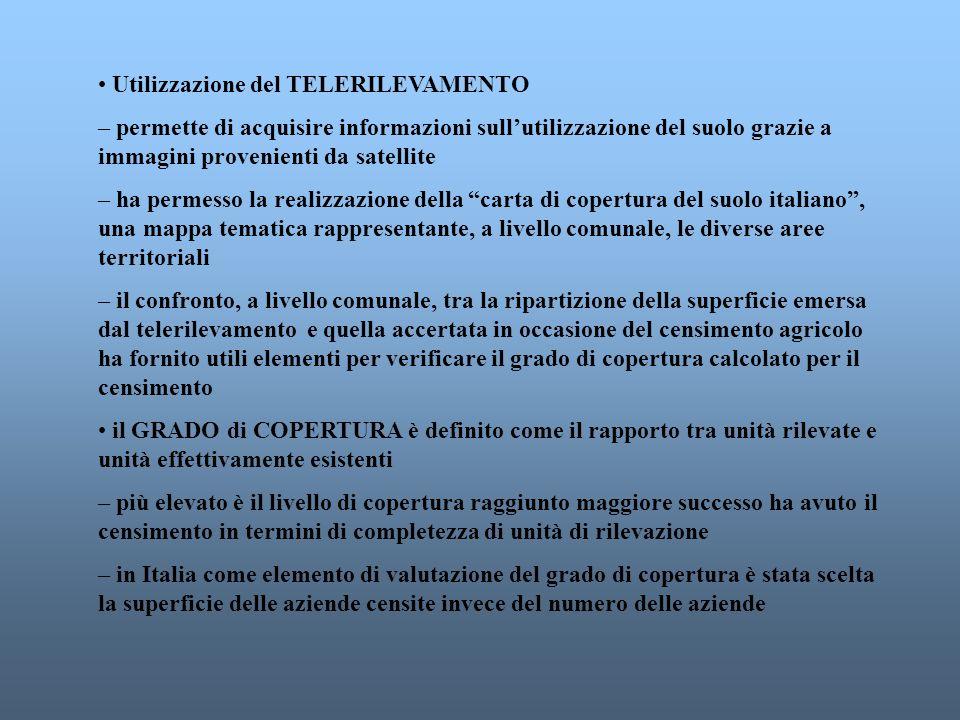 Utilizzazione del TELERILEVAMENTO