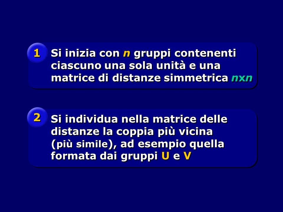 1 Si inizia con n gruppi contenenti ciascuno una sola unità e una matrice di distanze simmetrica nxn.