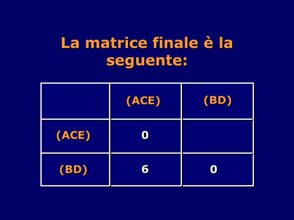 La matrice finale è la seguente: