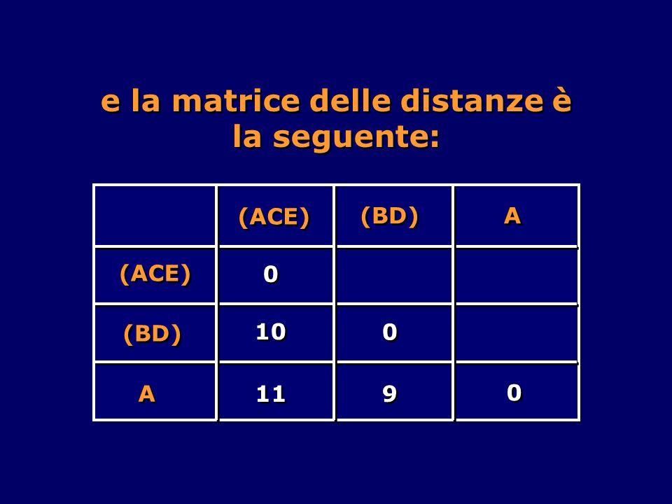 e la matrice delle distanze è la seguente: