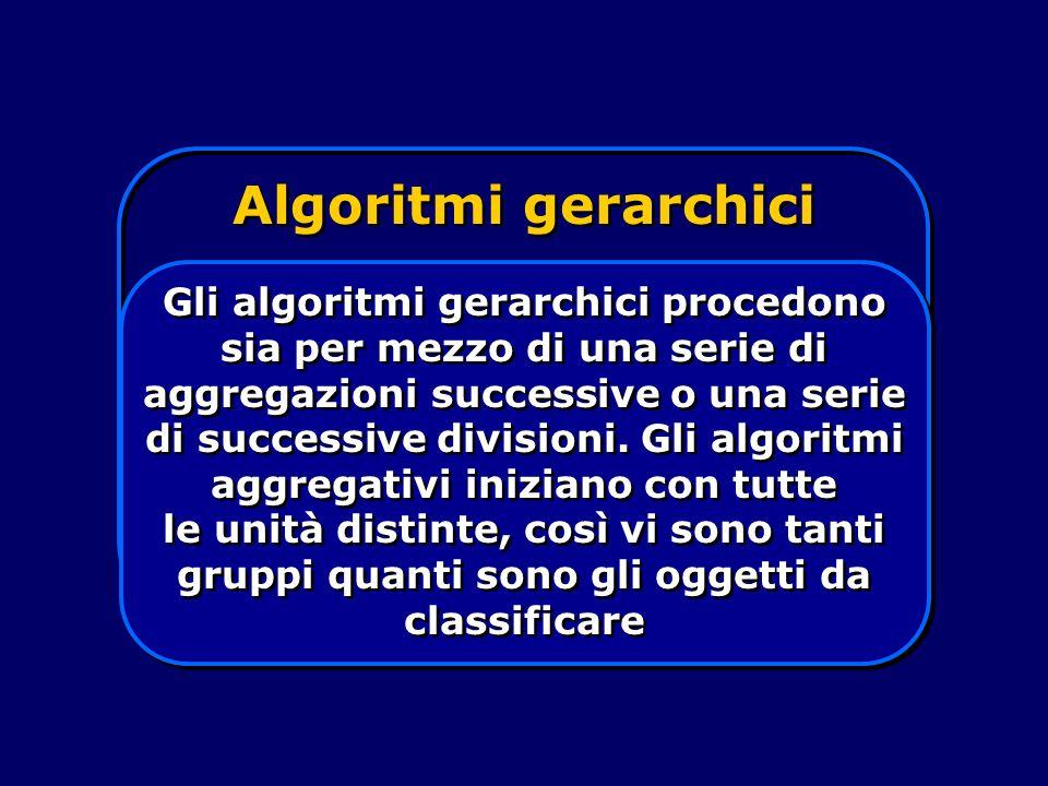 Algoritmi gerarchici