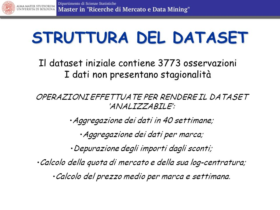 STRUTTURA DEL DATASET Il dataset iniziale contiene 3773 osservazioni