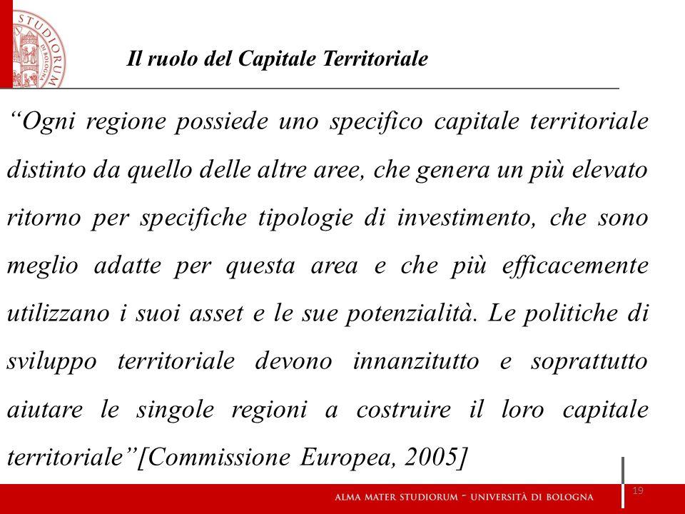 Il ruolo del Capitale Territoriale