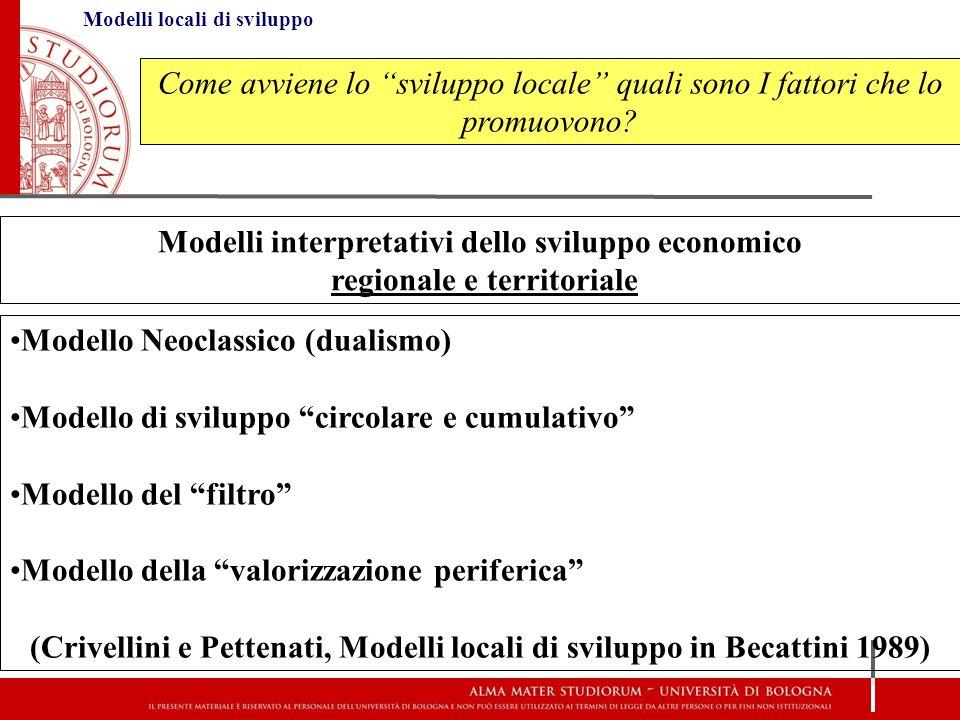 Modelli interpretativi dello sviluppo economico