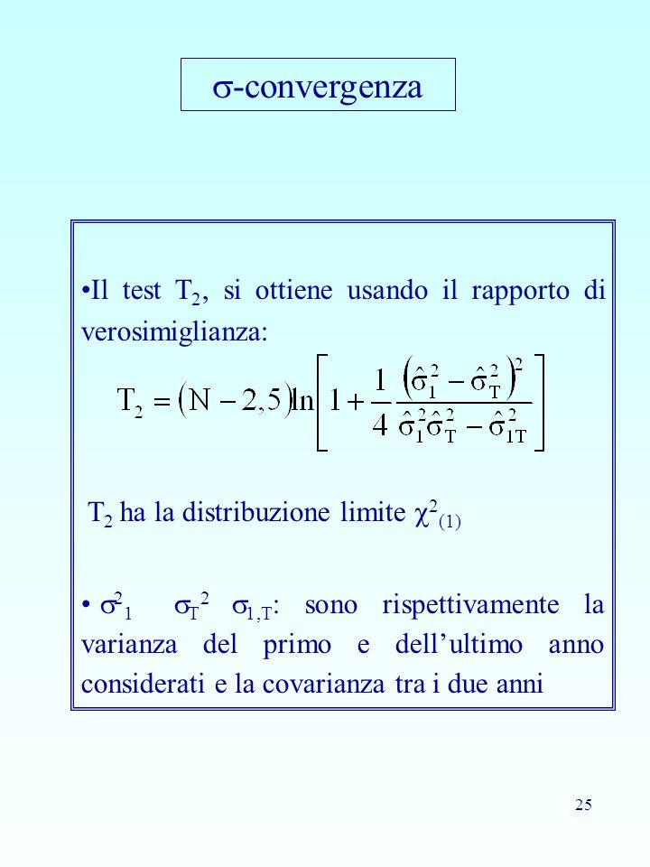 -convergenza Il test T2, si ottiene usando il rapporto di verosimiglianza: T2 ha la distribuzione limite 2(1)