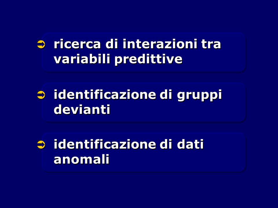 ricerca di interazioni tra variabili predittive