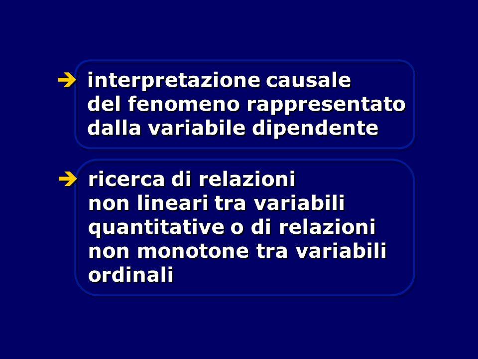 interpretazione causale del fenomeno rappresentato dalla variabile dipendente