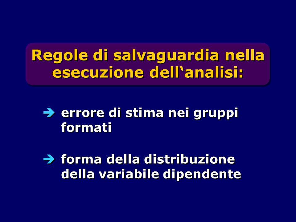 Regole di salvaguardia nella esecuzione dell'analisi: