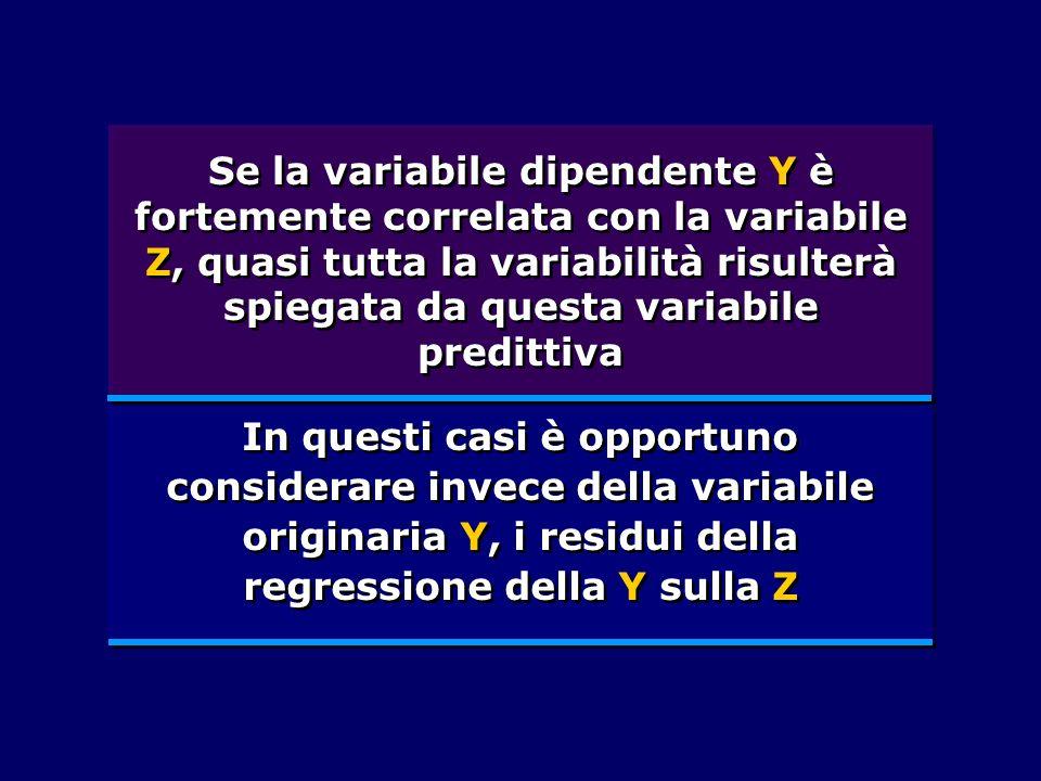 Se la variabile dipendente Y è fortemente correlata con la variabile Z, quasi tutta la variabilità risulterà spiegata da questa variabile predittiva