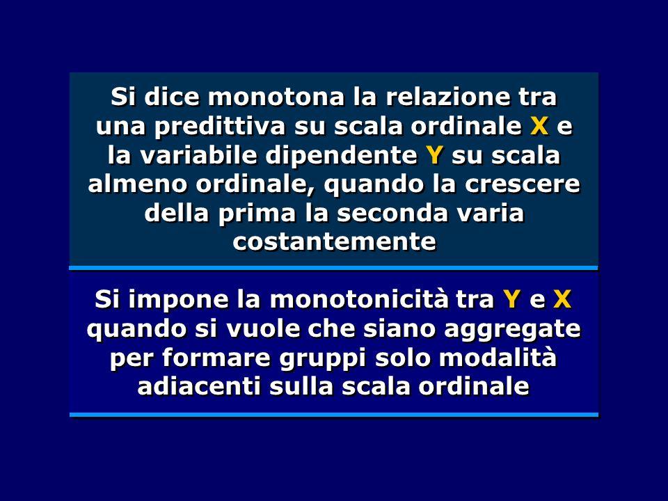 Si dice monotona la relazione tra una predittiva su scala ordinale X e la variabile dipendente Y su scala almeno ordinale, quando la crescere della prima la seconda varia costantemente