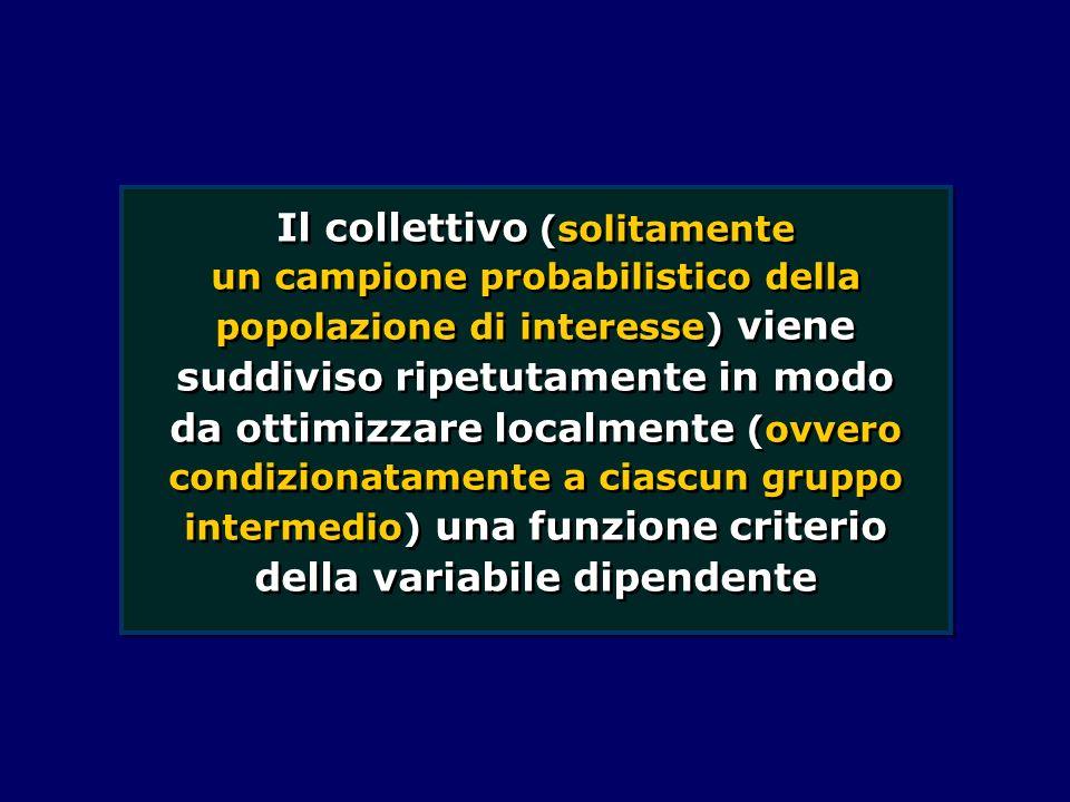 Il collettivo (solitamente un campione probabilistico della popolazione di interesse) viene suddiviso ripetutamente in modo da ottimizzare localmente (ovvero condizionatamente a ciascun gruppo intermedio) una funzione criterio della variabile dipendente