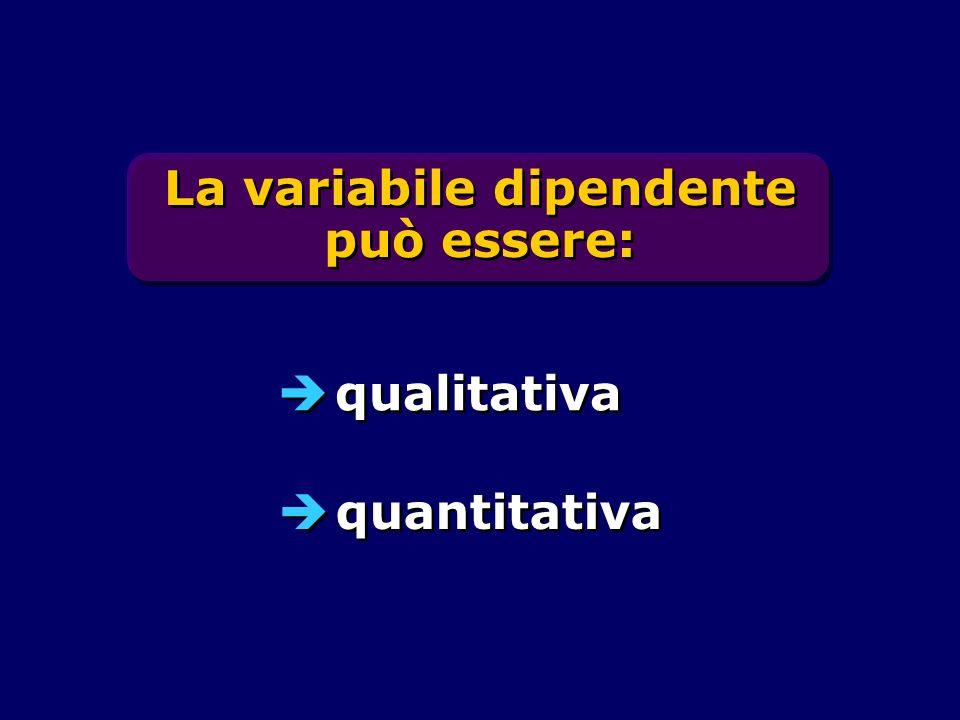 La variabile dipendente può essere: