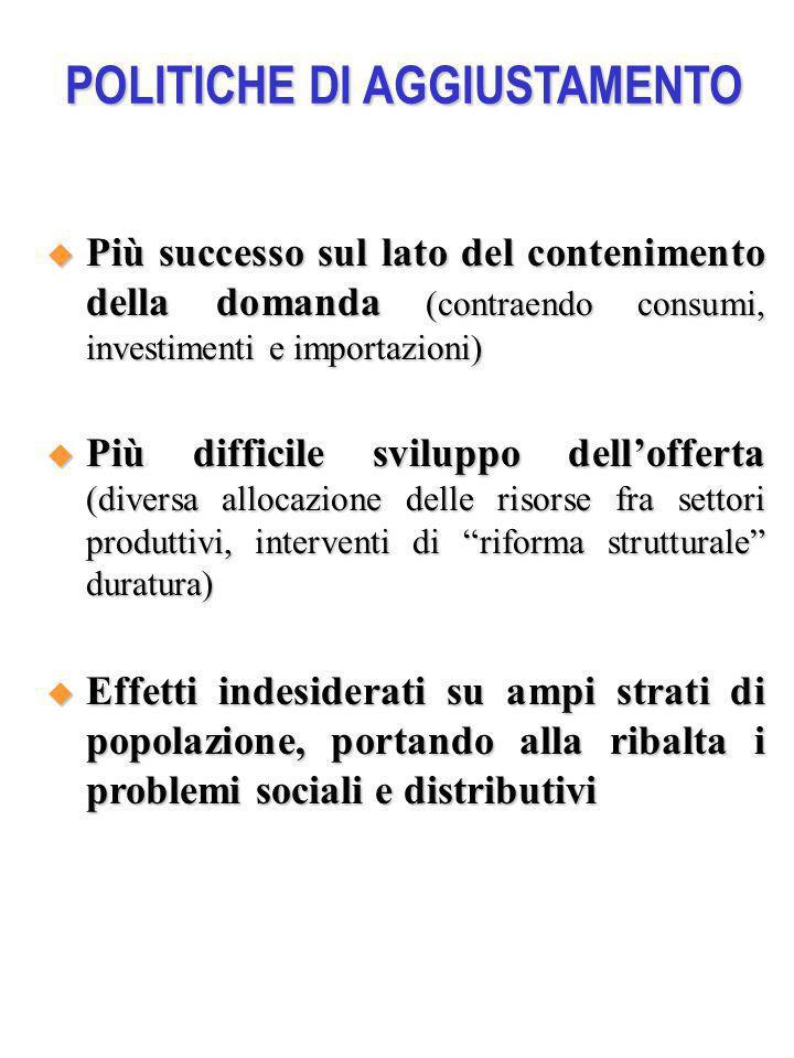 POLITICHE DI AGGIUSTAMENTO