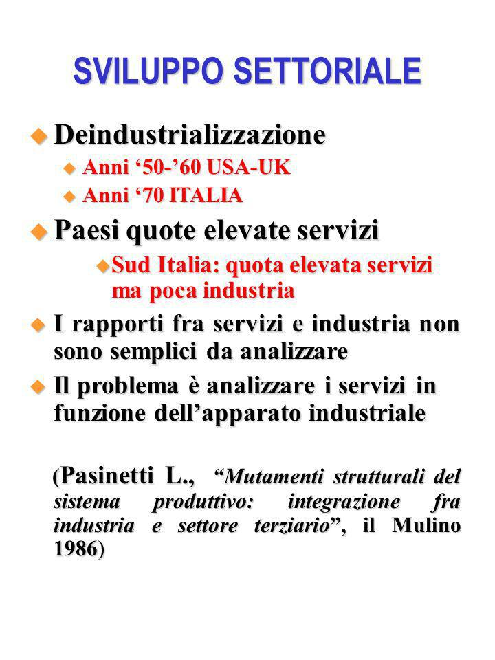 SVILUPPO SETTORIALE Deindustrializzazione Paesi quote elevate servizi