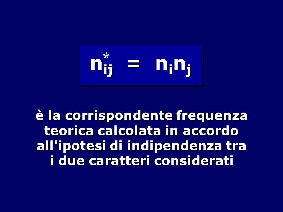 nij = ninj* è la corrispondente frequenza teorica calcolata in accordo all ipotesi di indipendenza tra i due caratteri considerati.