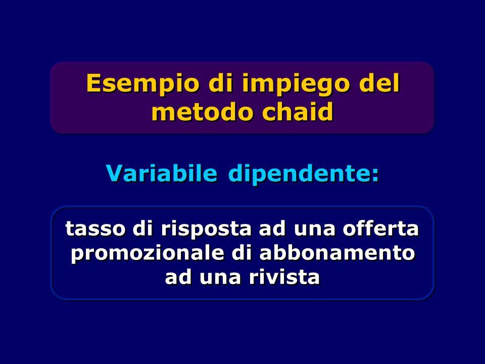 Esempio di impiego del metodo chaid