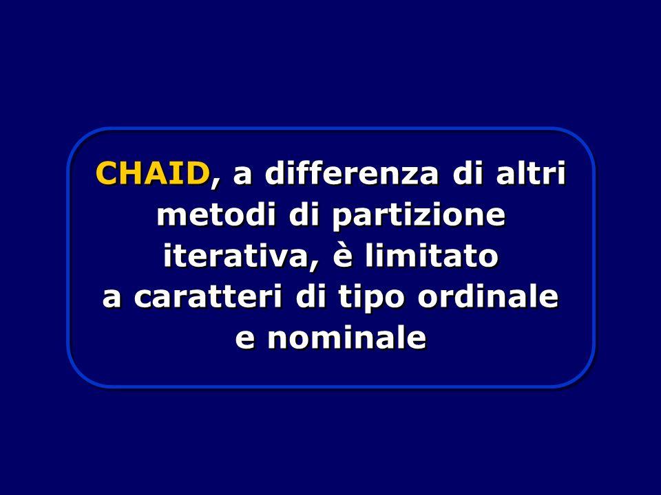 CHAID, a differenza di altri metodi di partizione iterativa, è limitato a caratteri di tipo ordinale e nominale