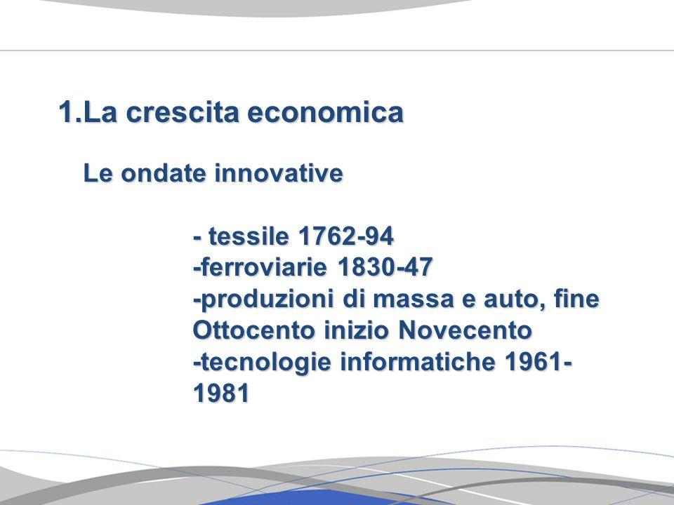 La crescita economica Le ondate innovative - tessile 1762-94