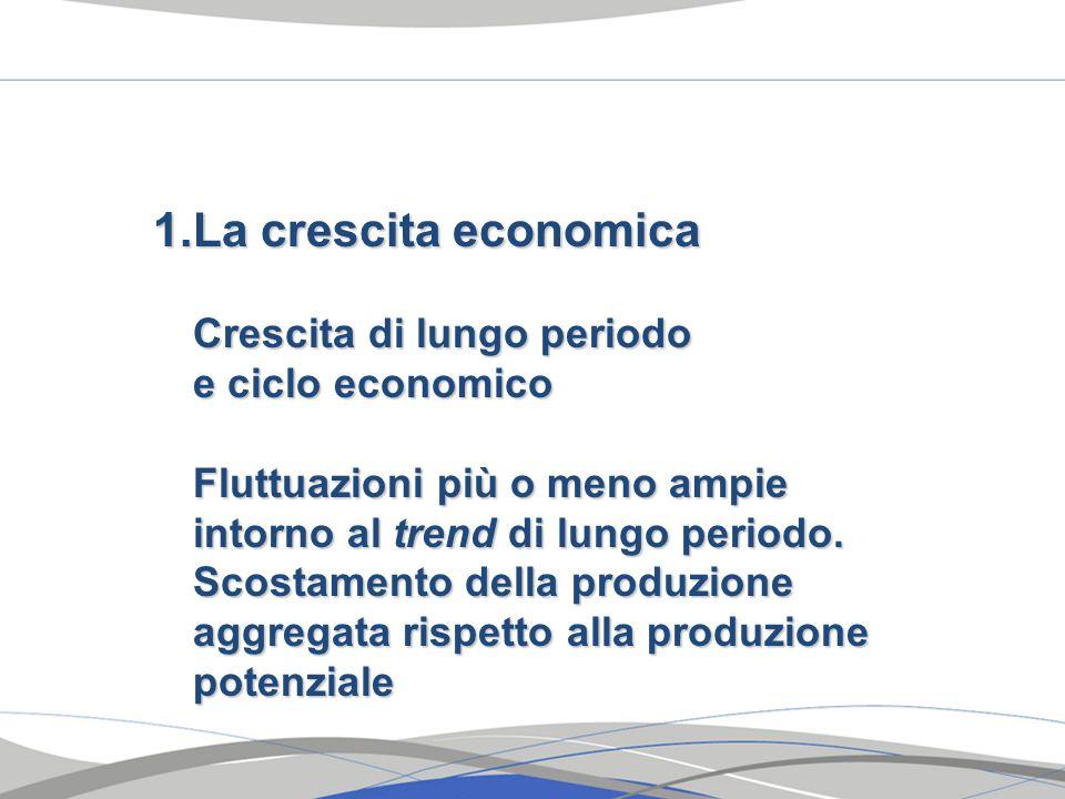 La crescita economica Crescita di lungo periodo e ciclo economico