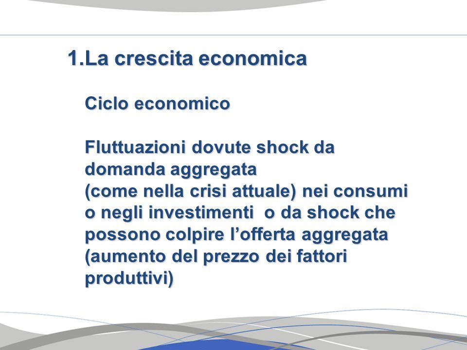 La crescita economica Ciclo economico
