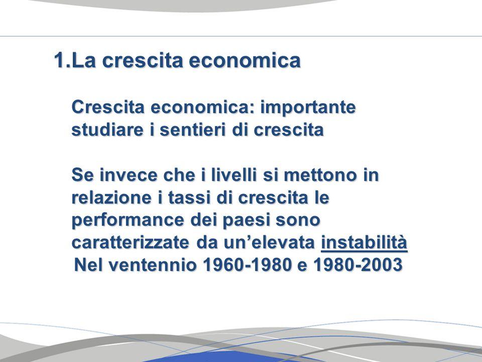 La crescita economica Crescita economica: importante studiare i sentieri di crescita.