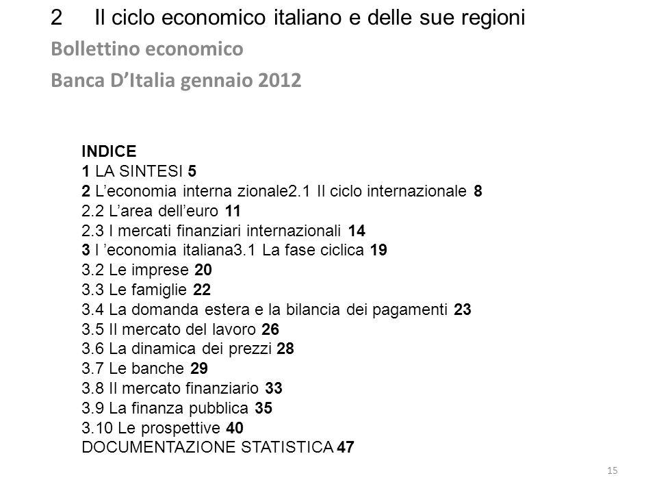 Il ciclo economico italiano e delle sue regioni Bollettino economico