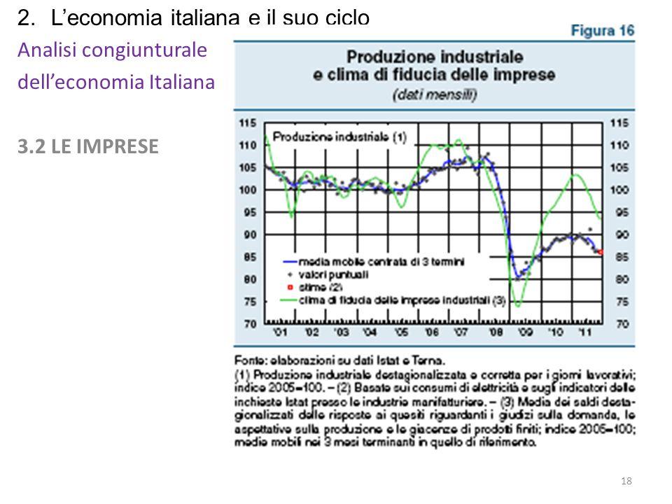 2. L'economia italiana e il suo ciclo