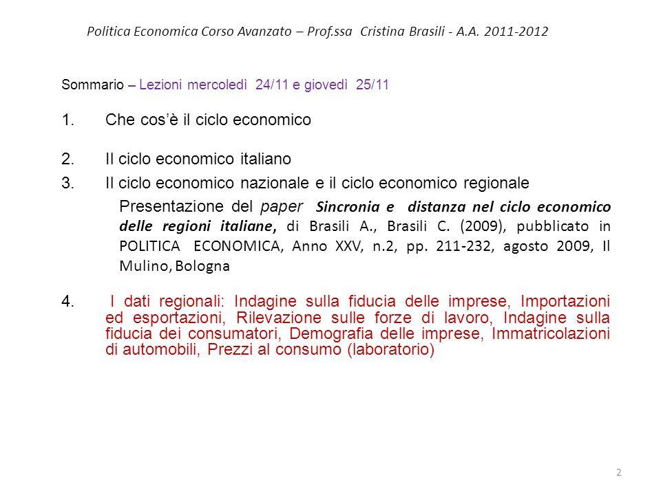 Che cos'è il ciclo economico Il ciclo economico italiano