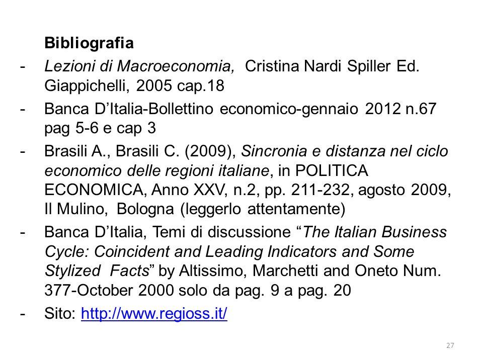 BibliografiaLezioni di Macroeconomia, Cristina Nardi Spiller Ed. Giappichelli, 2005 cap.18.