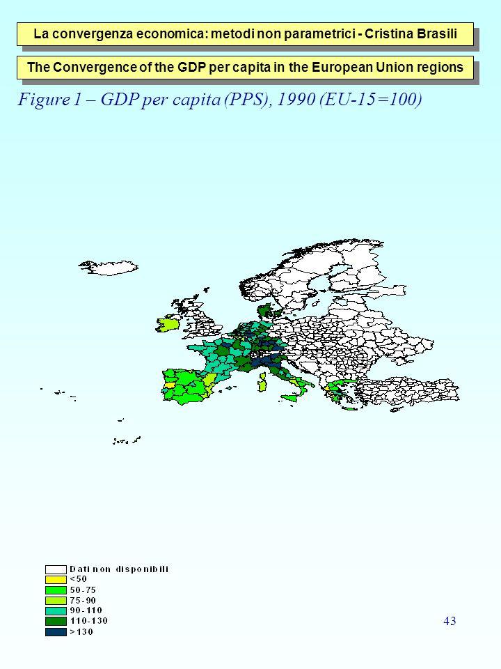 Figure 1 – GDP per capita (PPS), 1990 (EU-15=100)