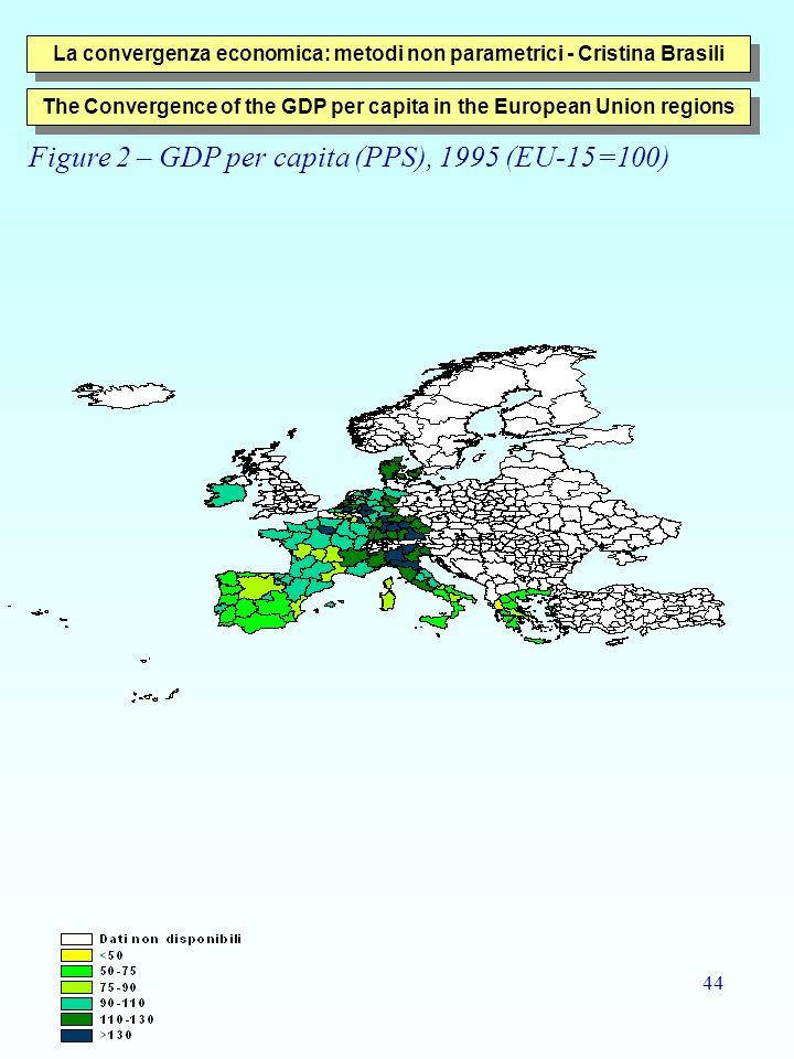 Figure 2 – GDP per capita (PPS), 1995 (EU-15=100)