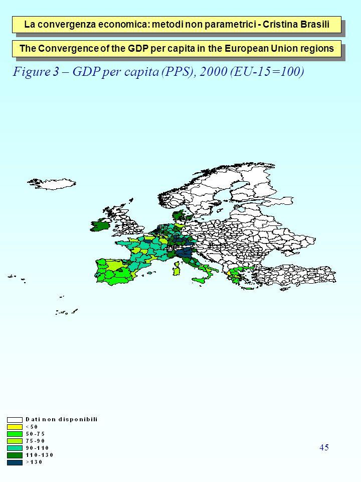 Figure 3 – GDP per capita (PPS), 2000 (EU-15=100)