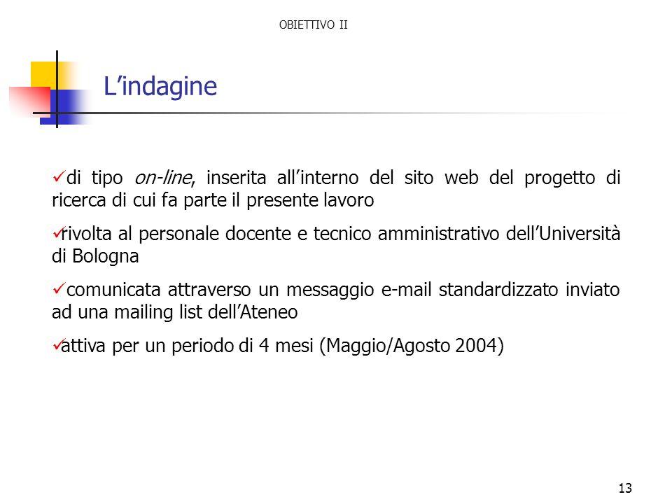 OBIETTIVO II L'indagine. di tipo on-line, inserita all'interno del sito web del progetto di ricerca di cui fa parte il presente lavoro.